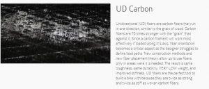 UD Carbon