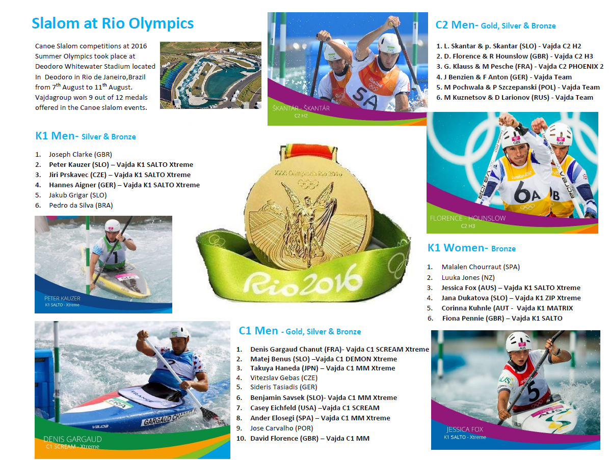 vajda-slalom-medals-at-rio