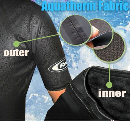 aquatherm_fabric